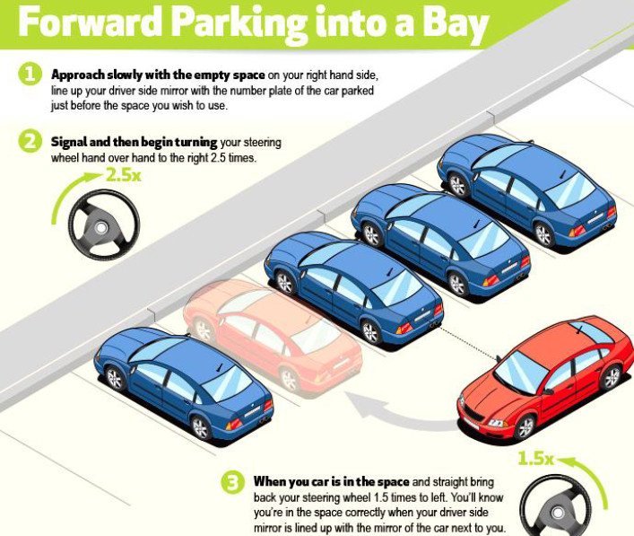 Perpendicular parking - forward