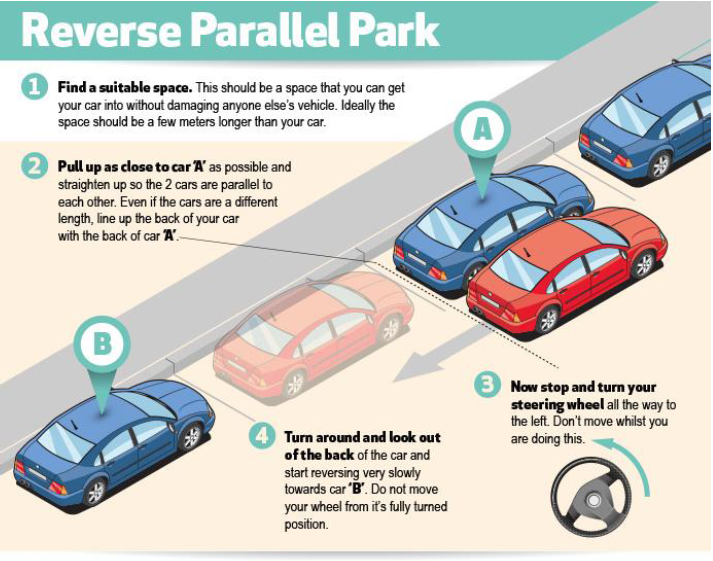 Reverse parallel parking